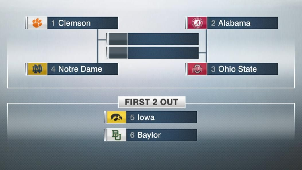Week 2 College Football Playoff rankings: 1-6