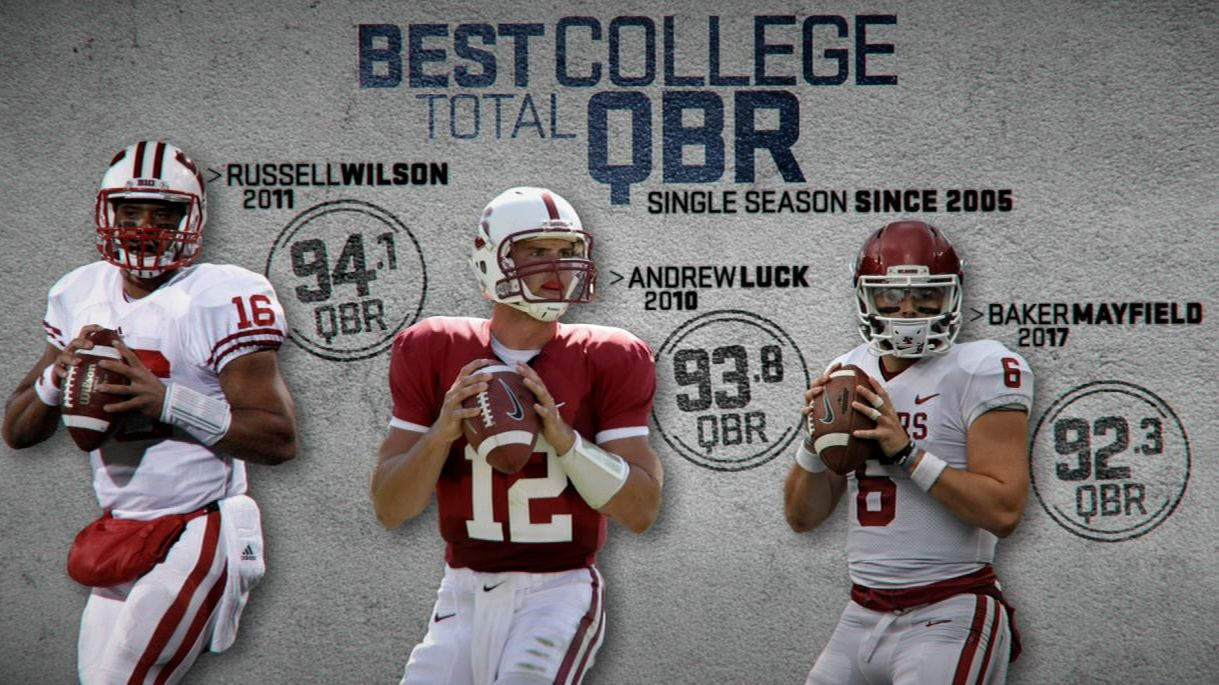 Cause for concern for this year's QB draft class?
