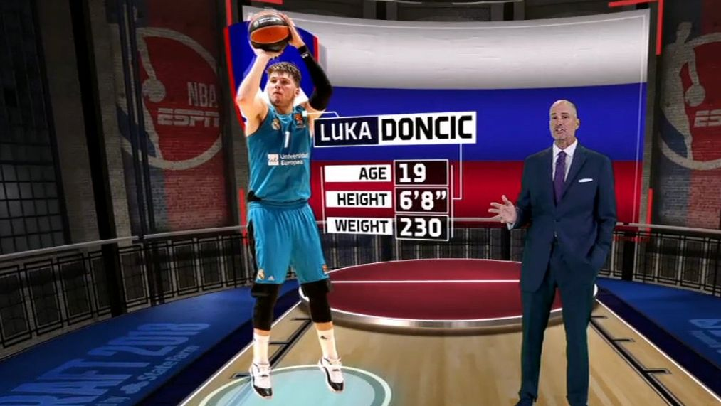 Everything you need to know about Luka Doncic