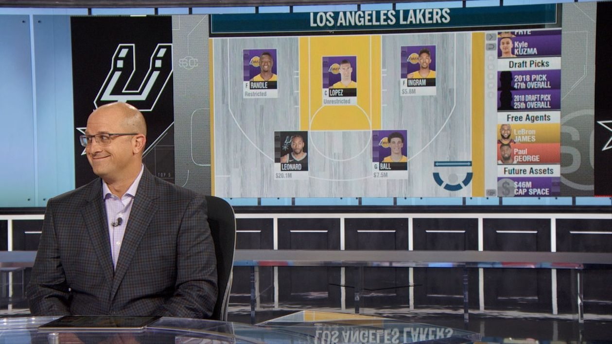 How the Lakers bring Kawhi to Los Angeles