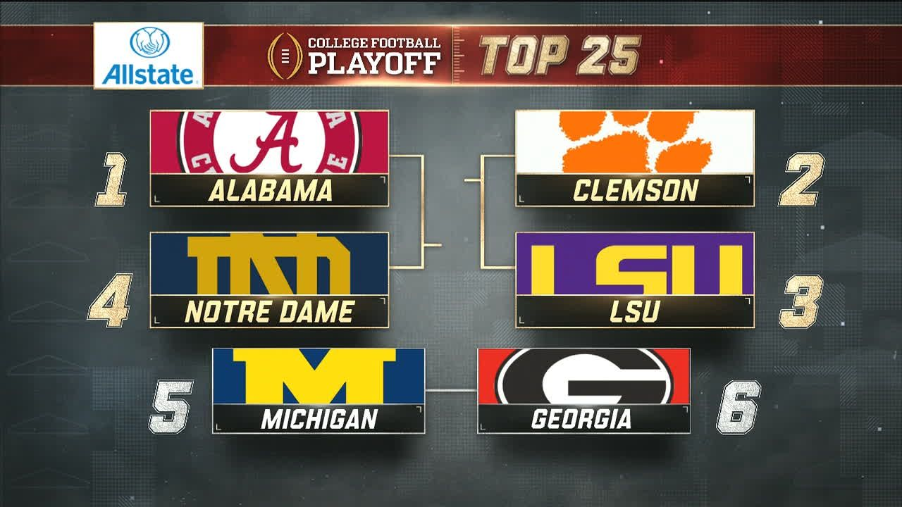 Alabama sits atop the College Football Playoff rankings