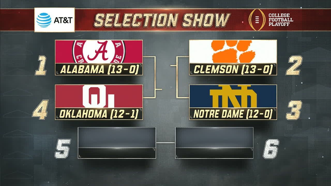 Oklahoma gets in at 4, will play Alabama
