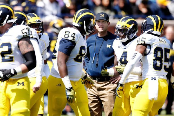 https://secure.espncdn.com/combiner/i?img=/photo/2015/0625/ncf_g_jimharbaugh2_ms_600x400.jpg